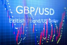 英镑重新测试关键支撑1.3000,关注英国零售销售数据影响