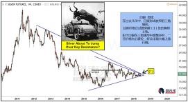 白银突破2年三角旗形上轨,或现大涨行情