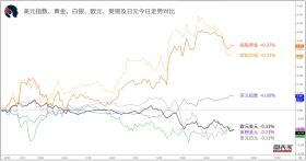 【1分钟,把握美盘交易机会】关注欧元兑澳元、美元兑日元破位机会